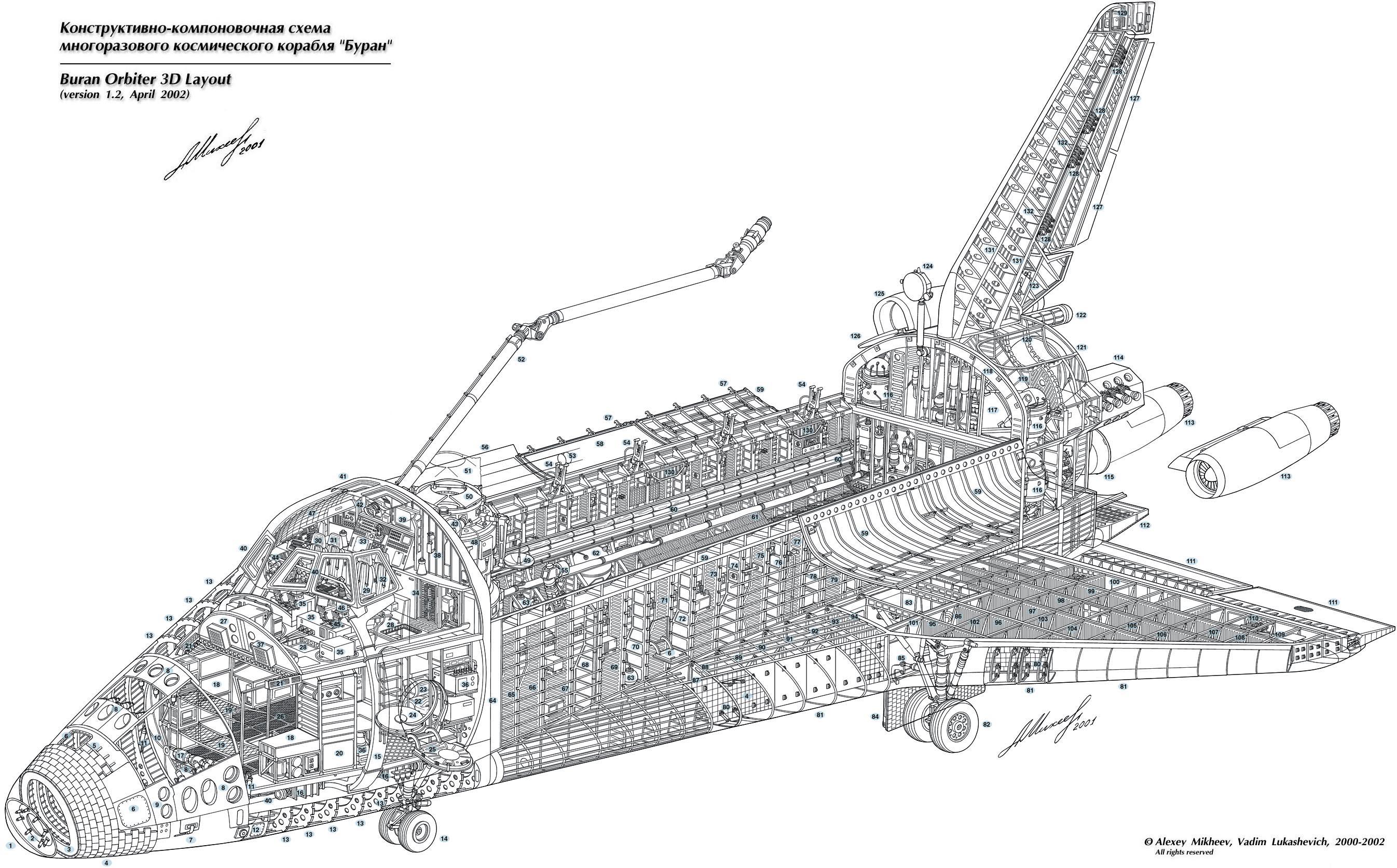 Buran blueprint