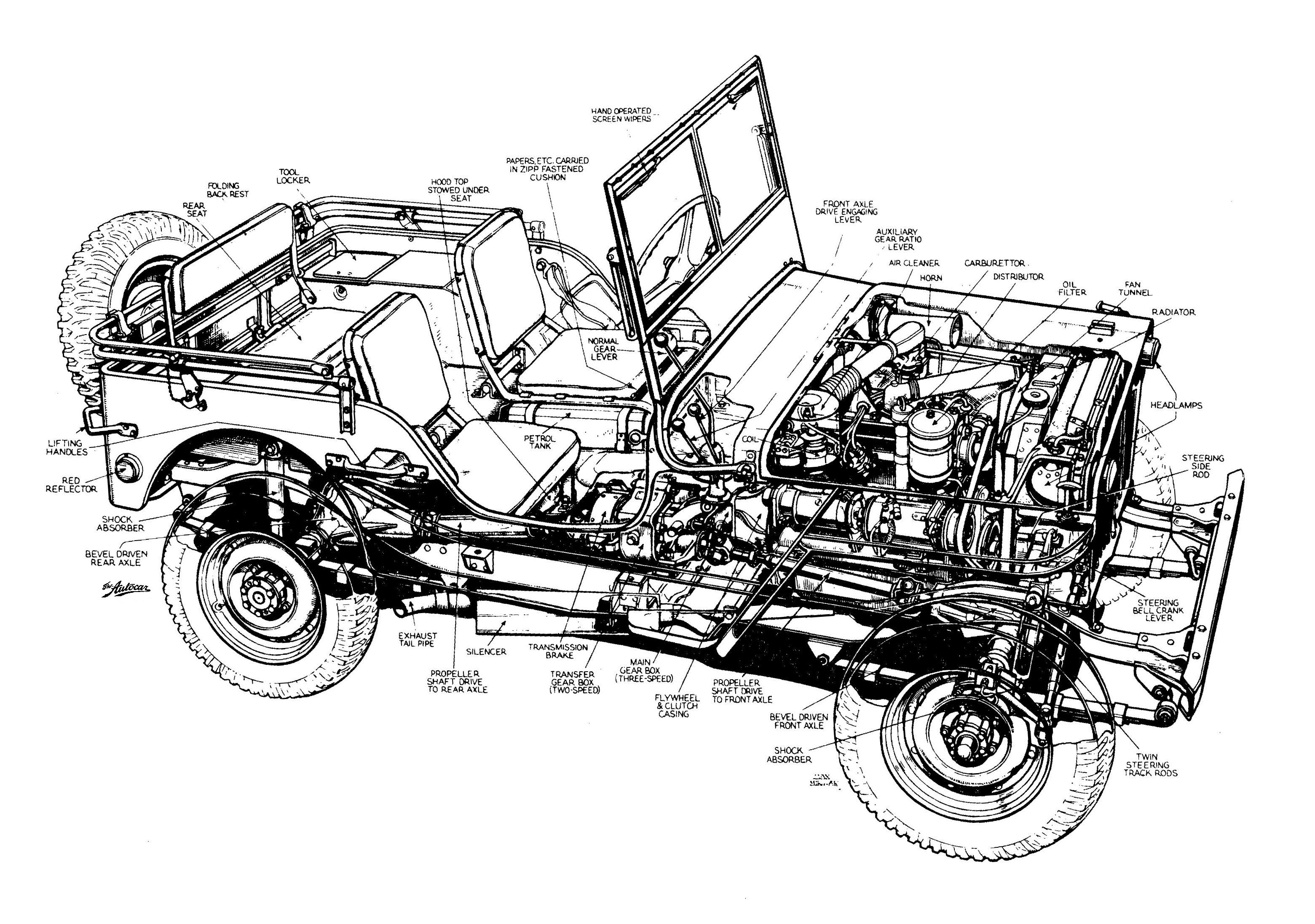 willys mb jeep blueprint