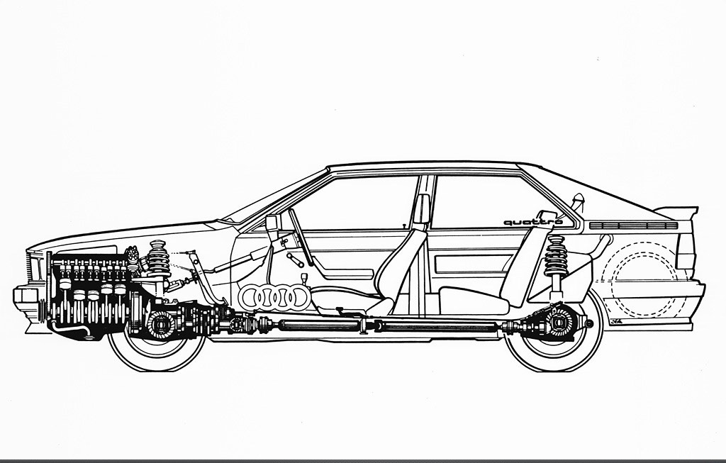 Audi Quattro blueprint