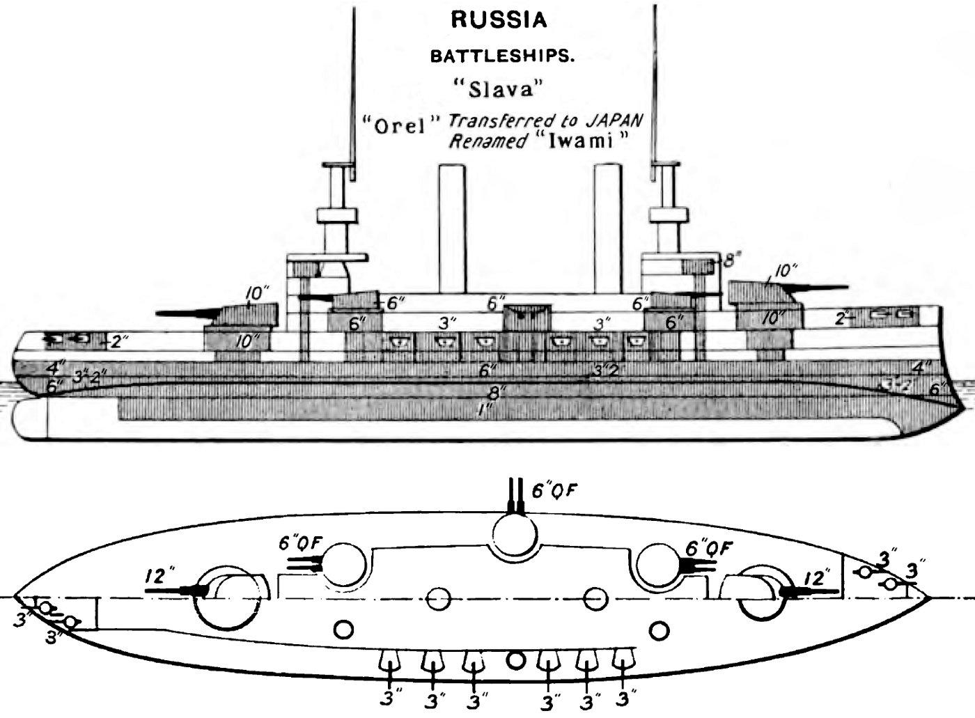 Battleship Slava blueprint