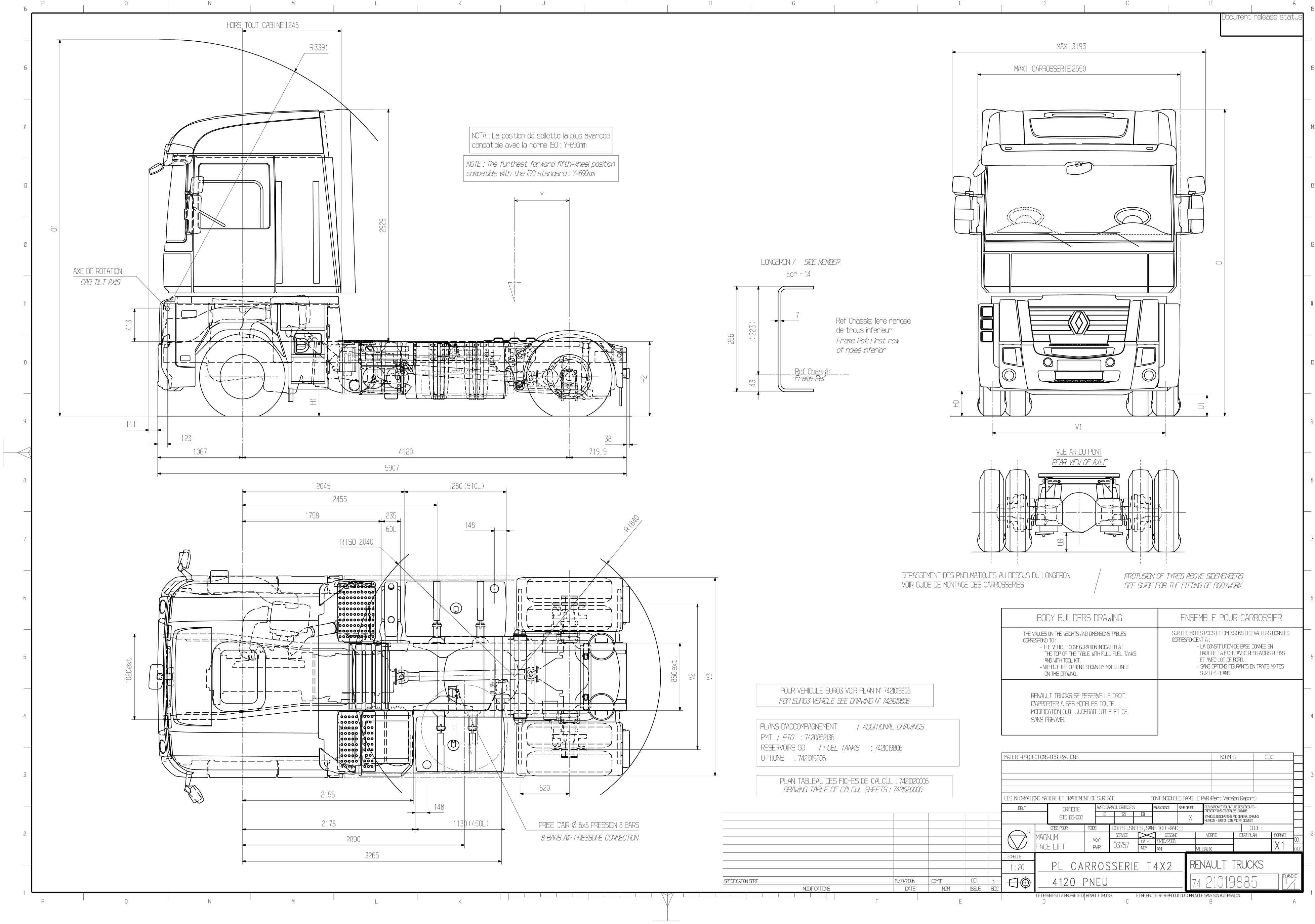 Renault Magnum blueprint