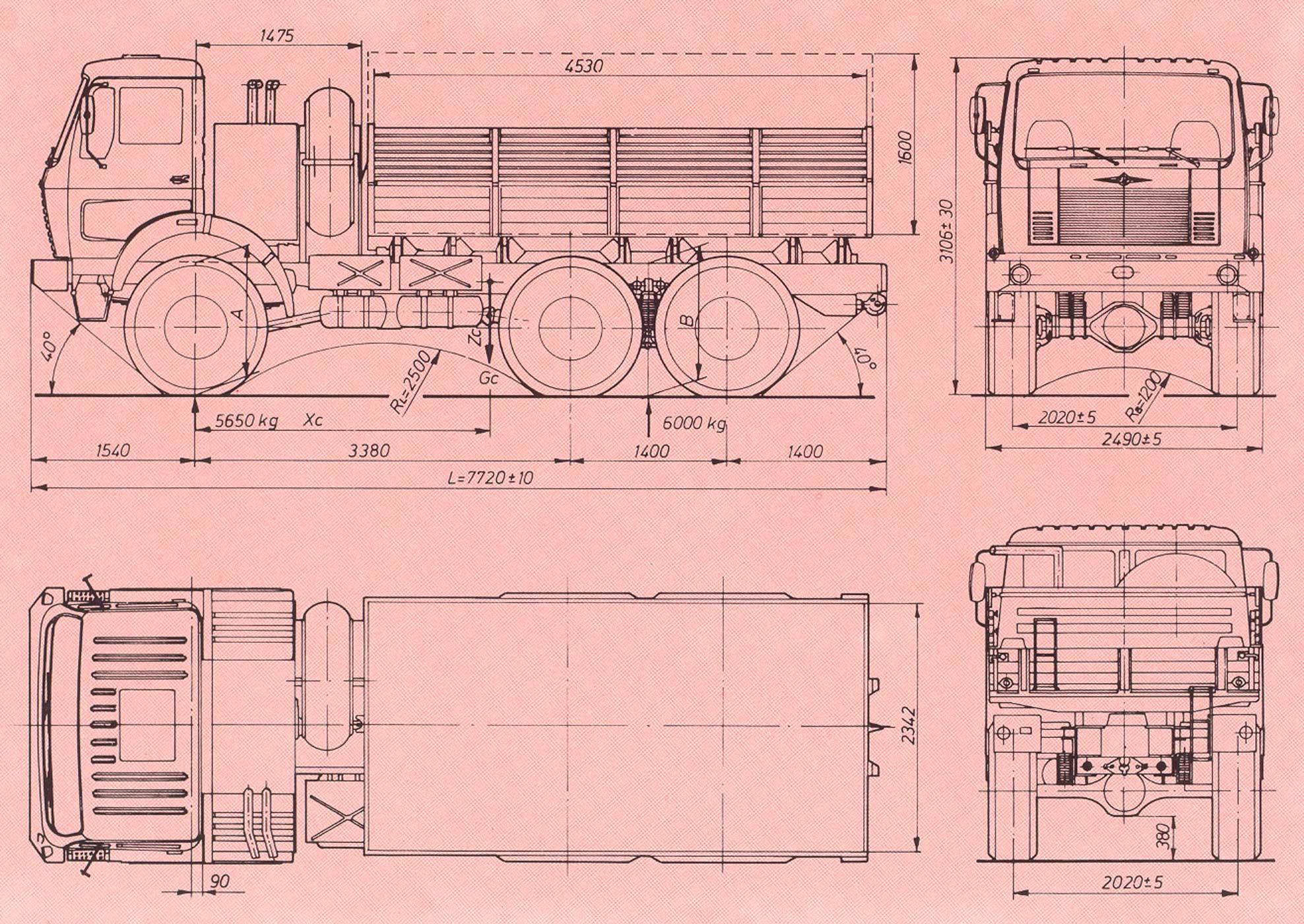 FAP 2026 blueprint