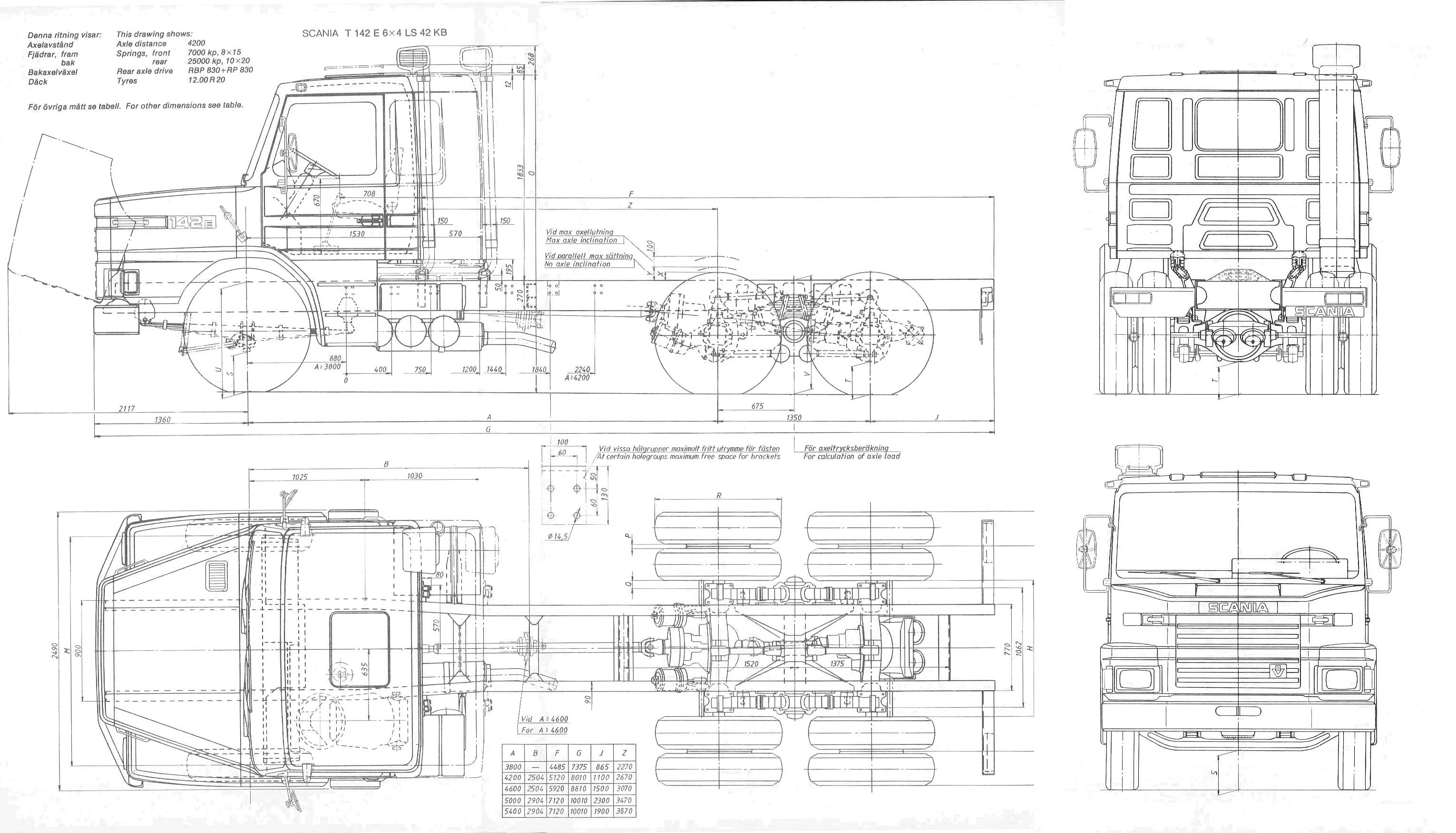 Scania T 142 blueprint