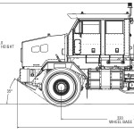 Oshkosh HET blueprint