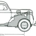 Willys Americar blueprint