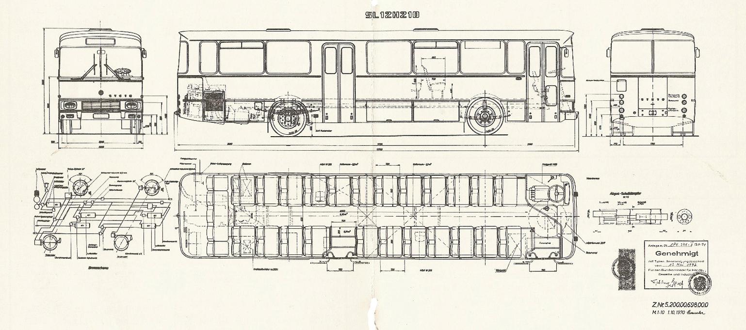 Omnibus blueprint