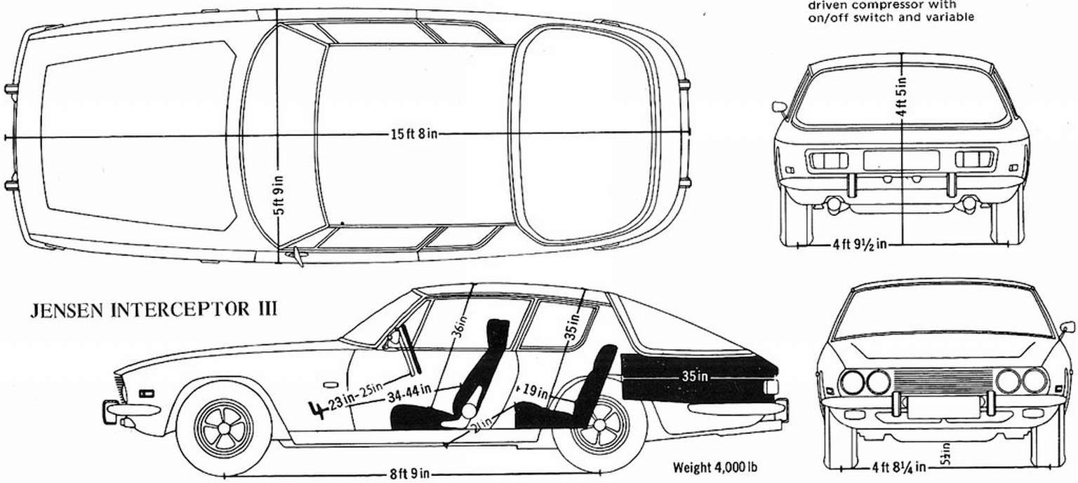 Jensen Interceptor blueprint
