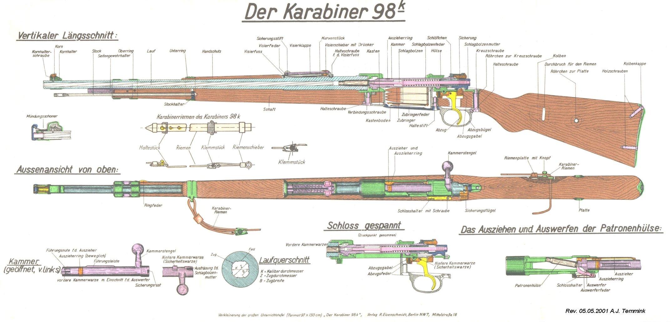 Karabiner 98k blueprint