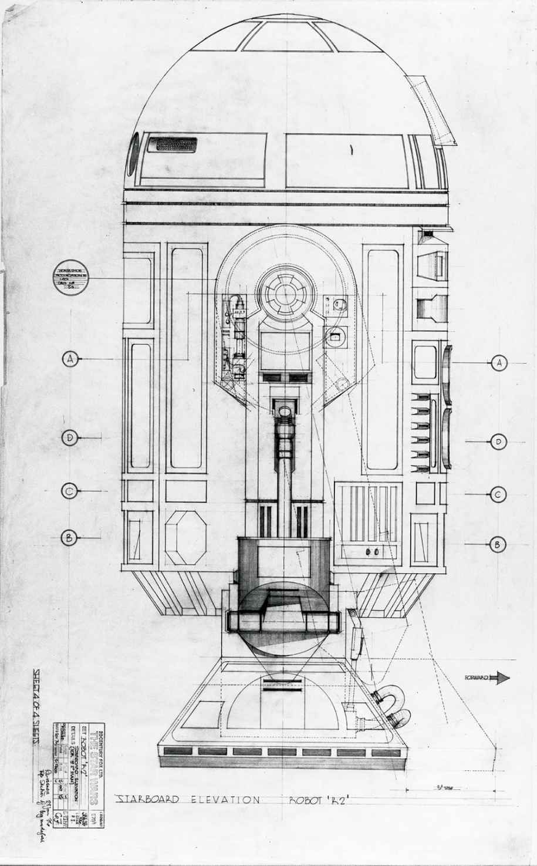 R2 D2 blueprint